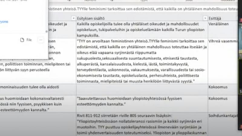Vähemmistövastainen aloite kaadettiin Turun yliopiston ylioppilaskunnassa